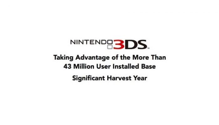 Nintendo FY3/2014 Financial Results Briefing, Part 2: Nintendo 3DS