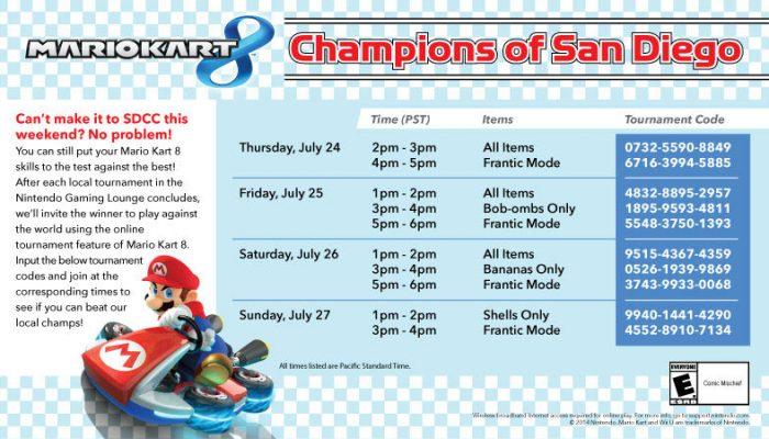 Camp Miiverse: Fourth Challenge, Mario Kart 8
