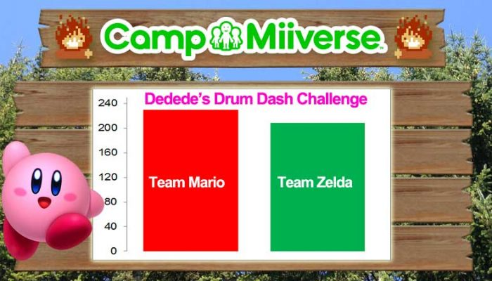 Camp Miiverse: Team Mario takes it again with the sixth challenge
