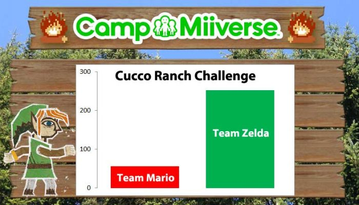Camp Miiverse: Team Zelda earns home victory in the ninth challenge
