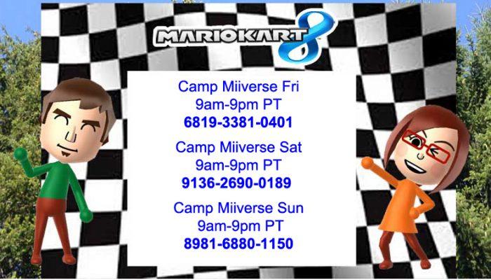 Camp Miiverse: 12th Challenge, Mario Kart 8