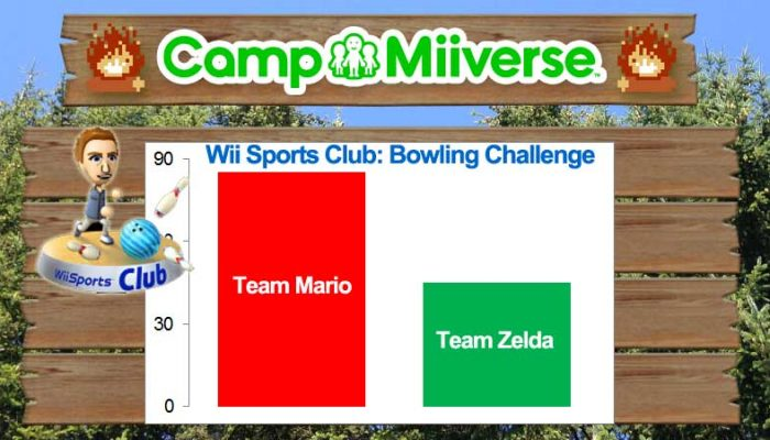 Camp Miiverse: Team Mario comes back with the 10th challenge