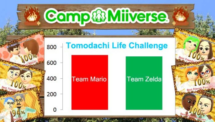 Camp Miiverse: Team Mario wins the 11th challenge