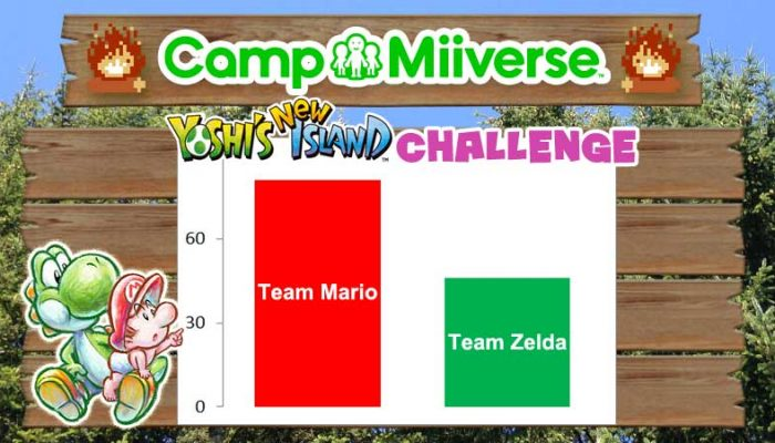 Camp Miiverse: Team Mario wins the 13th challenge