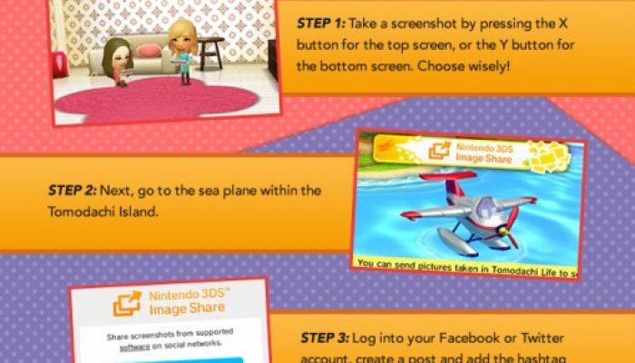 Nintendo UK: 'Share your Tomodachi Life and win Nintendo eShop credit!'