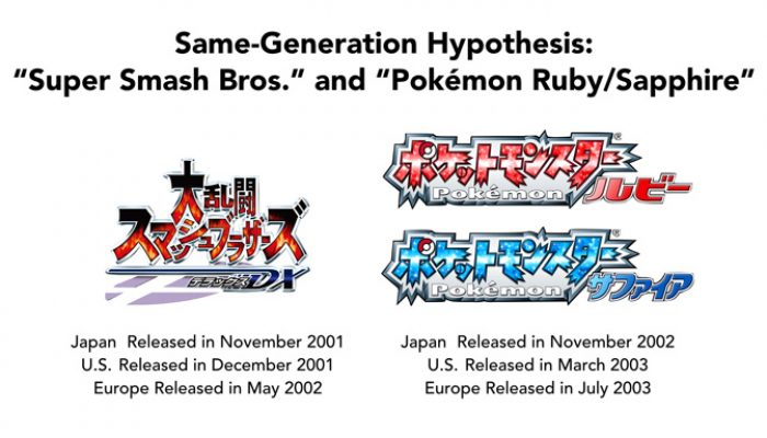 """Nintendo Q2 FY3/2015 Corporate Management Policy Briefing, Part 4: """"Same-Generation Hypothesis"""""""