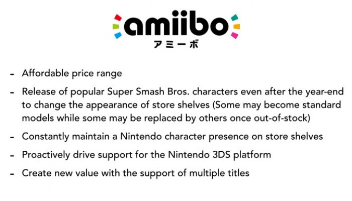Nintendo Q2 FY3/2015 Corporate Management Policy Briefing, Part 10: amiibo