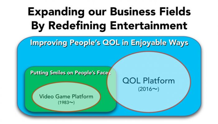 Nintendo Q2 FY3/2015 Corporate Management Policy Briefing, Part 16: Redefining Entertainment, Redefining Platforms