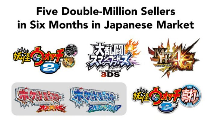 Nintendo Q3 FY3/2015 Financial Results Briefing, Part 3: Five Double-Million Sellers