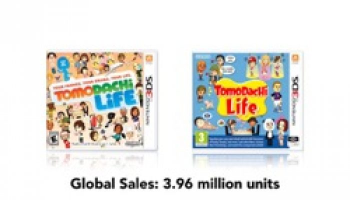 Nintendo Q3 FY3/2015 Financial Results Briefing, Part 4: Tomodachi Life