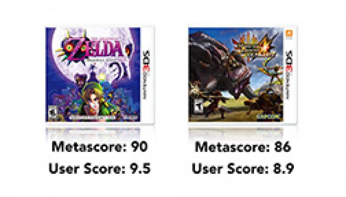 Nintendo Q3 FY3/2015 Financial Results Briefing, Part 8: Metascores and Same-Generation Hypothesis