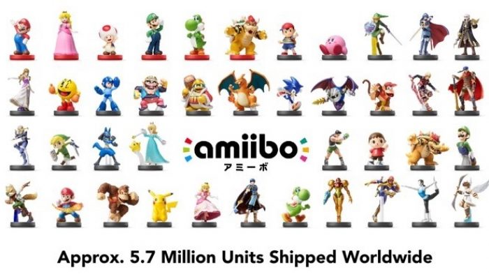 Nintendo Q3 FY3/2015 Financial Results Briefing, Part 10: amiibo