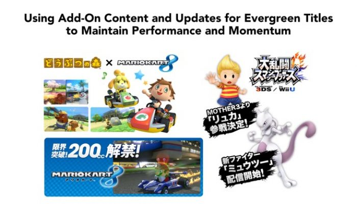 Nintendo FY3/2015 Financial Results Briefing, Part 6: Mario Kart 8 and Smash for Wii U