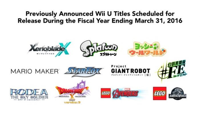 Nintendo FY3/2015 Financial Results Briefing, Part 7: Previously Announced Wii U Lineup