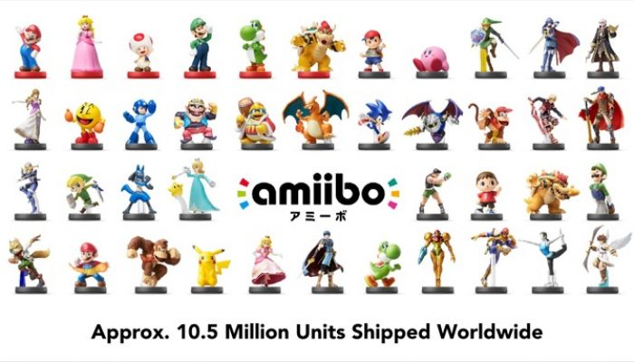 Nintendo FY3/2015 Financial Results Briefing, Part 8: amiibo