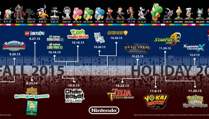 NoA: 'Nintendo Packs 2015 with a Huge Lineup of Games for Everyone'