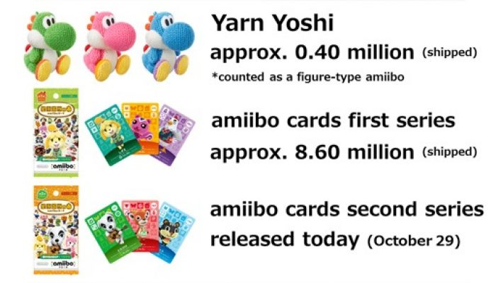 Nintendo Q2 FY3/2016 Corporate Management Policy Briefing, Part 4: amiibo