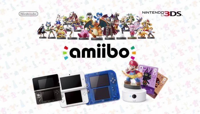 Lecteur/enregistreur NFC pour Nintendo 3DS
