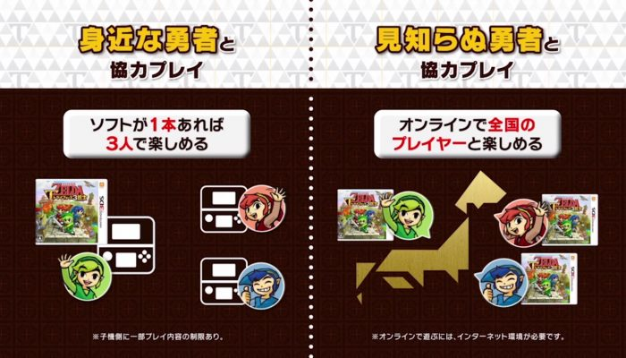 The Legend of Zelda: Tri Force Heroes – Japanese Commercials