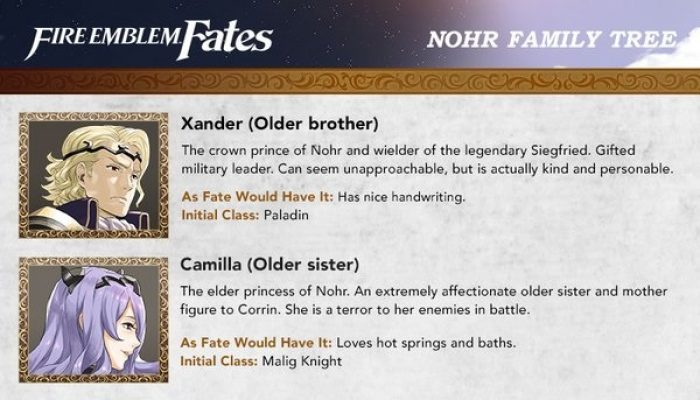 Fire Emblem Fates – Hoshido and Nohr Family Trees