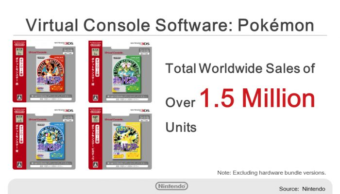 Nintendo FY3/2016 Financial Results Briefing, Part 5: Download Sales