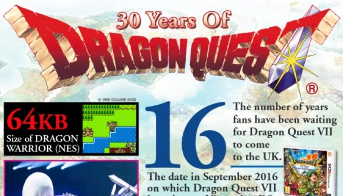 Nintendo UK: '30 Years of Dragon Quest – Fun facts about a timeless RPG classic'