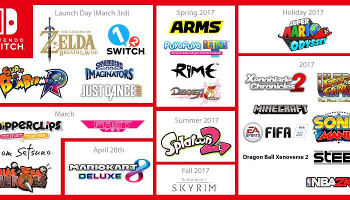 Here is Nintendo Switch's 2017 game launch calendar