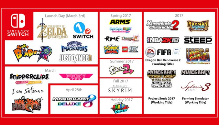 NoA: 'Nintendo Switch games to play at launch and beyond'