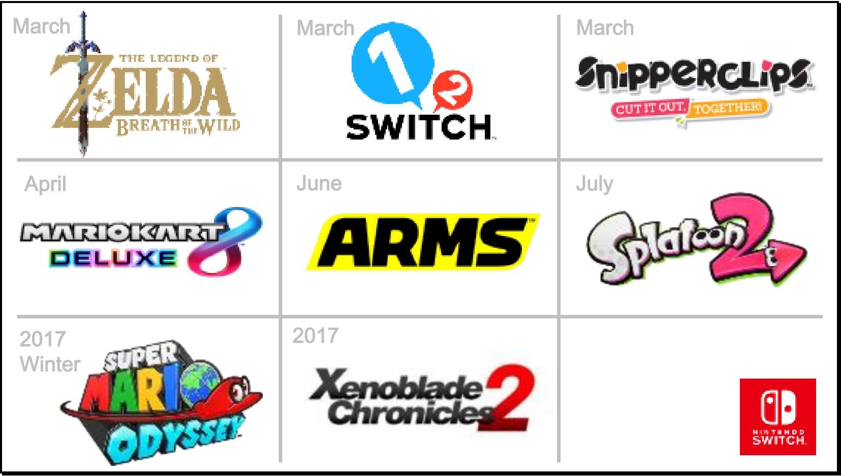 Nintendo FY3/2017