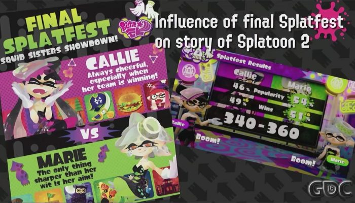 Splatoon and Splatoon 2: How to Invent a Stylish Franchise with Global Appeal (GDC 2018)