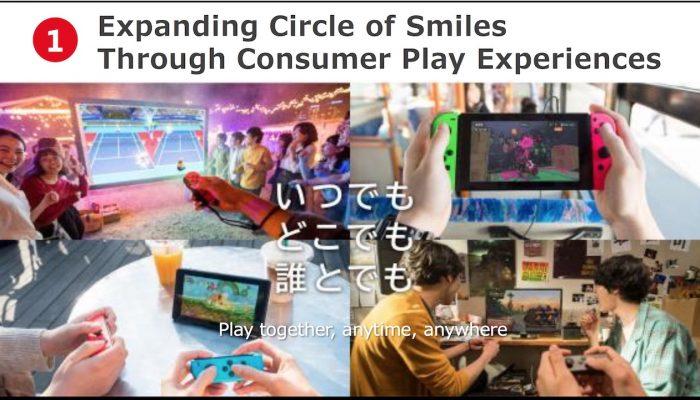 Nintendo FY3/2018 Financial Results Briefing Q&A