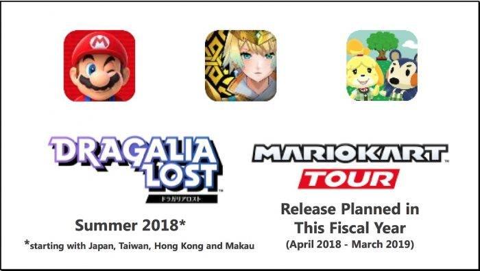 Nintendo FY3/2018