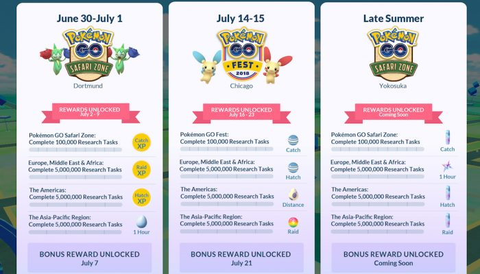 Niantic: 'Global Research, Pokémon Sightings, and More Coming During Pokémon Go Summer Tour 2018!'