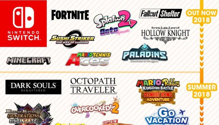 A calendar for Nintendo Switch's upcoming games all to the end of 2018