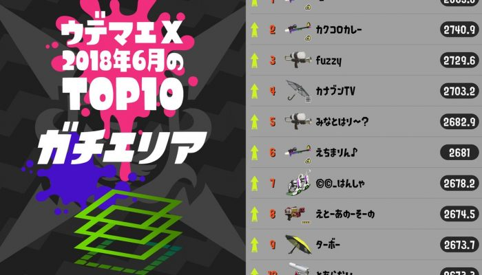 Here are June 2018's top 10 Splatoon 2 Rank X players in all four competitive modes