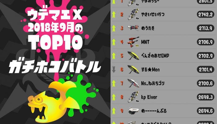 Here are September 2018's top 10 Splatoon 2 Rank X players in all four competitive modes