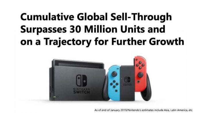 Nintendo Q3 FY3/2019