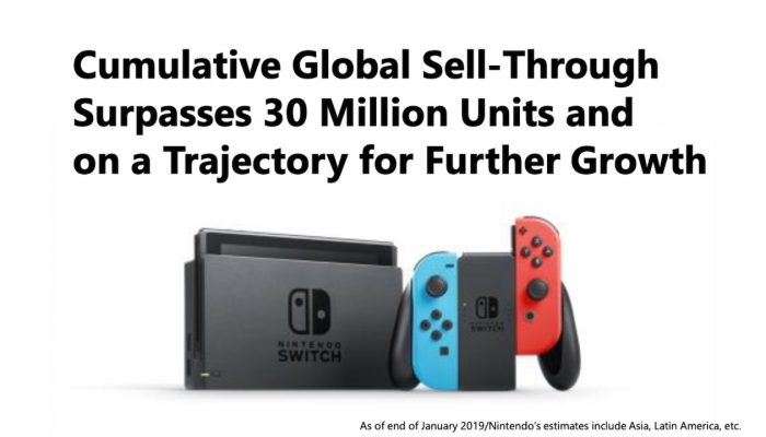 Nintendo Q3 FY3/2019 Financial Results Briefing Presentation