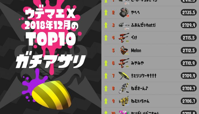Here are December 2018's top 10 Splatoon 2 Rank X players in all four competitive modes