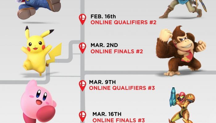 Here's a schedule infographic for the Super Smash Bros. Ultimate North America Open 2019