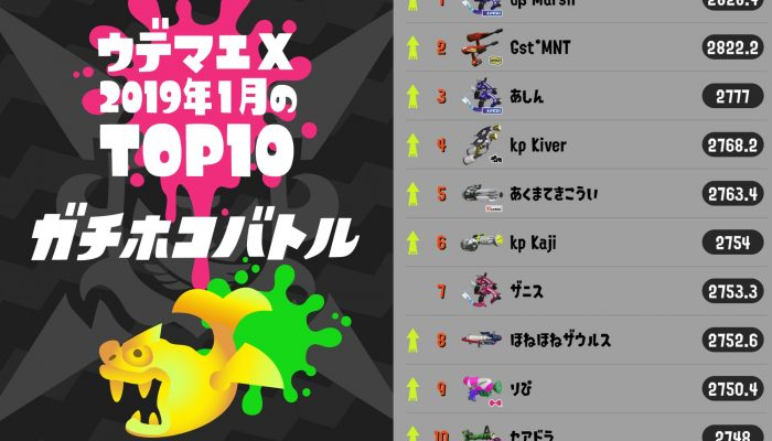 Here are January 2019's top 10 Splatoon 2 Rank X players in all four competitive modes
