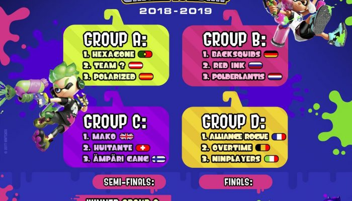 Here are the tournament brackets for the Splatoon 2 European Championship