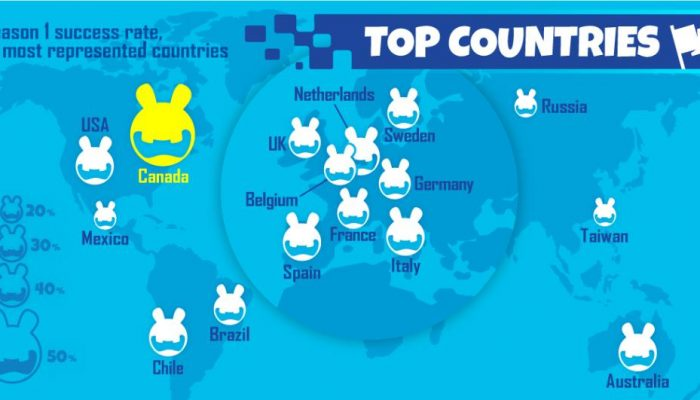 Check out some stats from the Season 1 of the Mario + Rabbids Kingdom Battle Community Competition