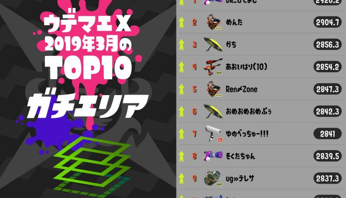 Here are March 2019's top 10 Splatoon 2 Rank X players in all four competitive modes