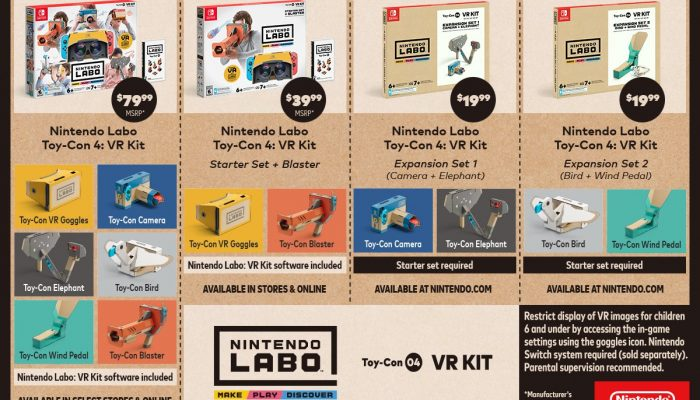 A look at the different sets in which Nintendo Labo VR Kit will be made available