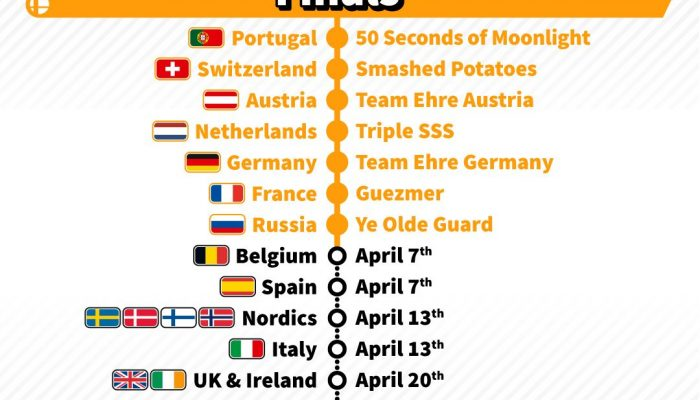 Here's the schedule for the upcoming European Smash Ball Team Cup 2019 finals