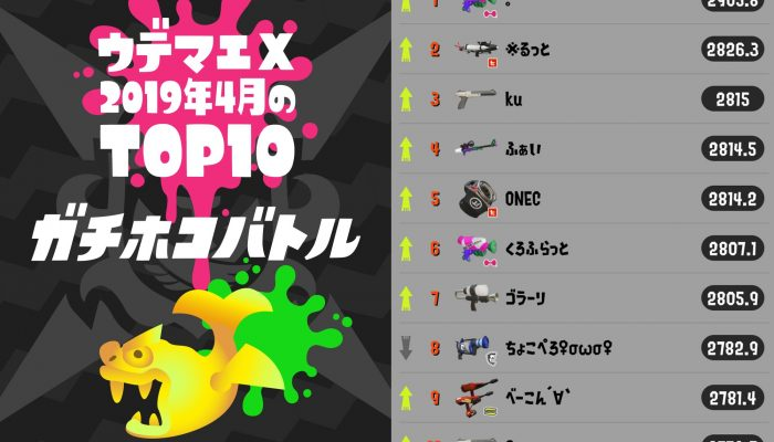 Here are April 2019's top 10 Splatoon 2 Rank X players in all four competitive modes