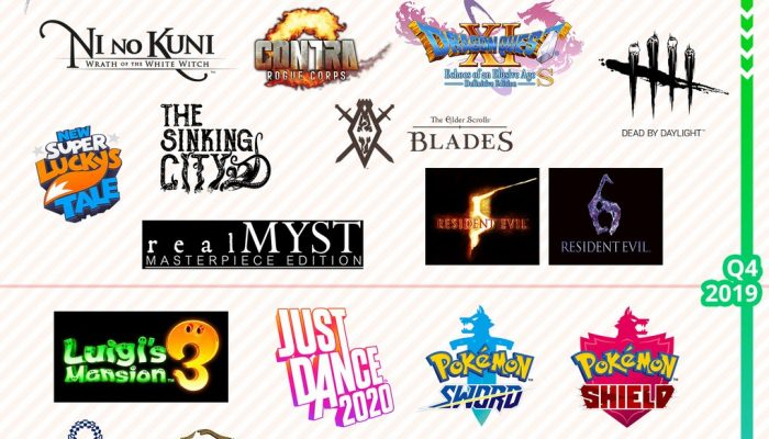 Here's an overview of some of the games coming to Nintendo Switch all the way to the end of the year and beyond