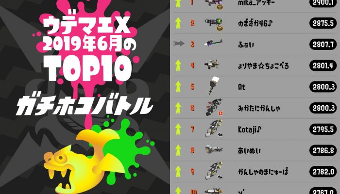 Here are June 2019's top 10 Splatoon 2 Rank X players in all four competitive modes
