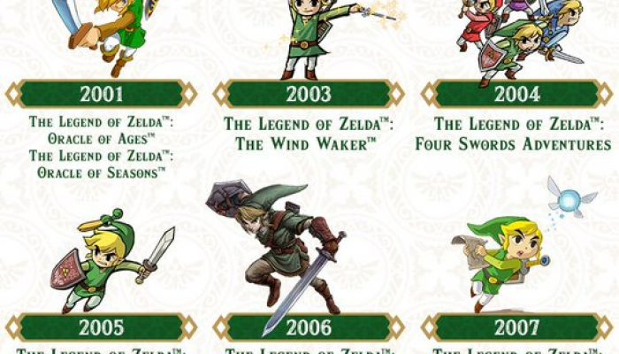 Looking back at Link's key artworks throughout the ages in The Legend of Zelda